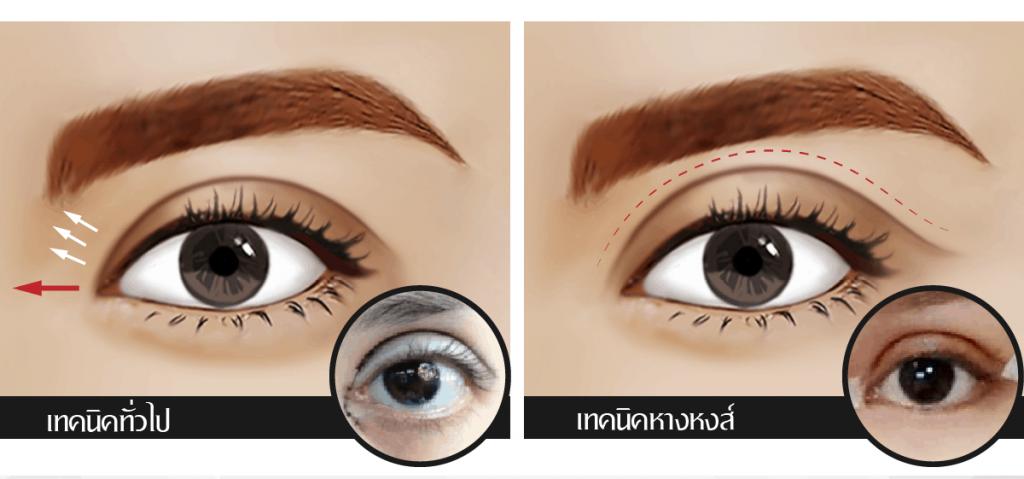 ที่ไหนทำตาสองชั้นสวย